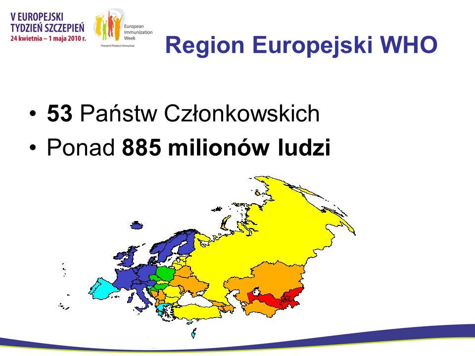 Region Europejski WHO 53 Państw Członkowskich Ponad 885 milionów ludzi