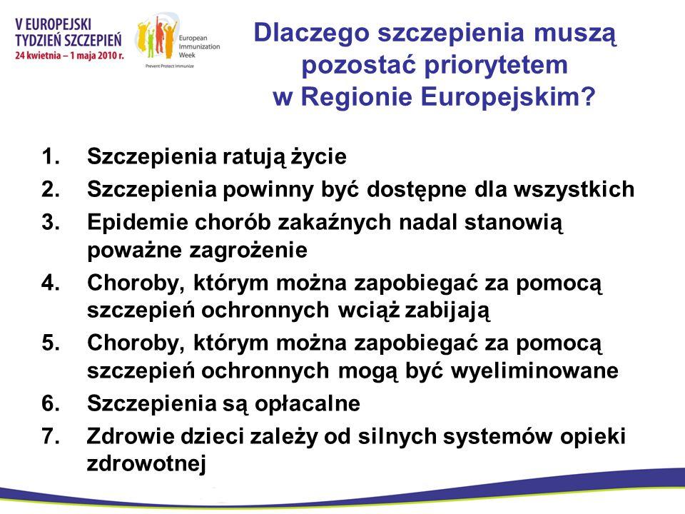Dlaczego szczepienia muszą pozostać priorytetem w Regionie Europejskim