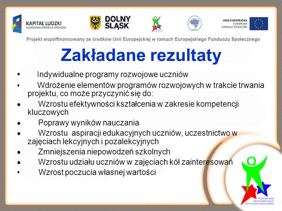 Zakładane rezultaty Indywidualne programy rozwojowe uczniów