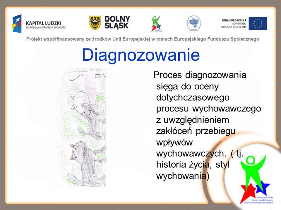 Diagnozowanie