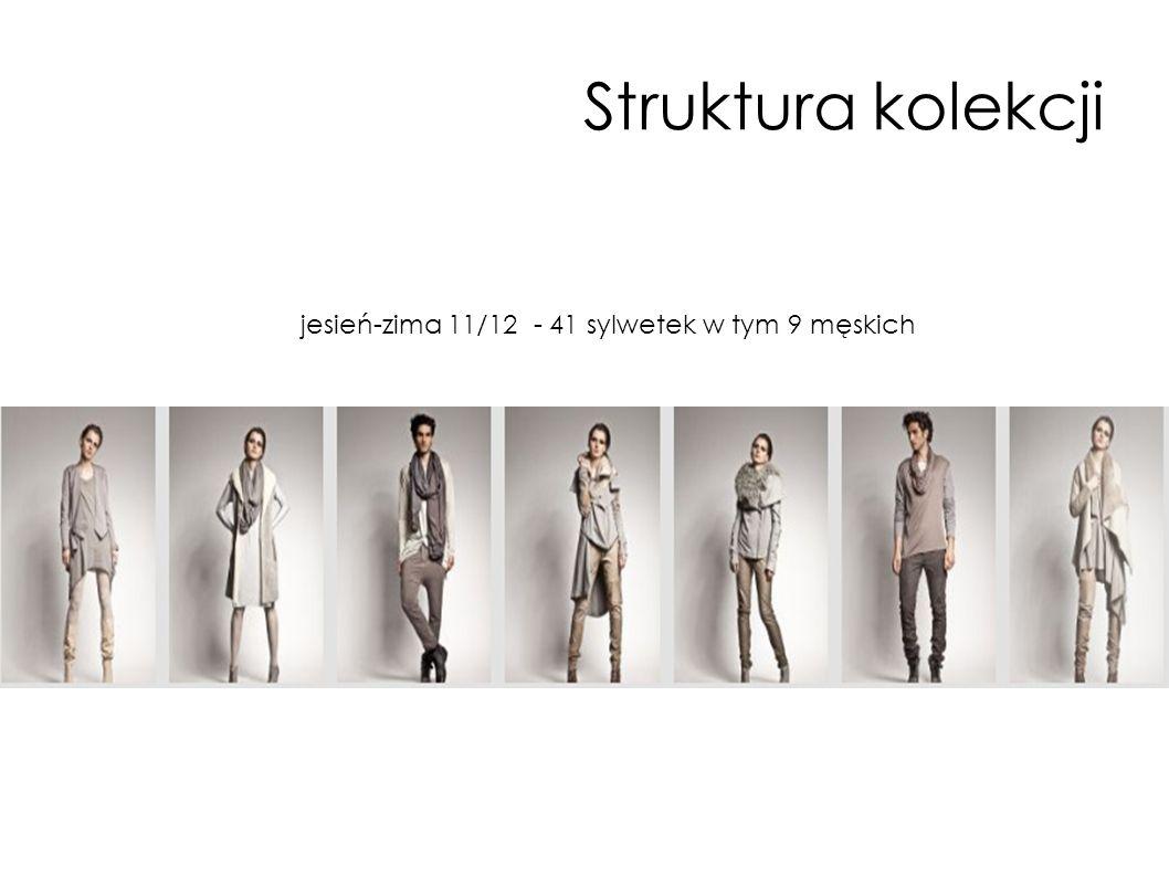 Struktura kolekcji jesień-zima 11/12 - 41 sylwetek w tym 9 męskich