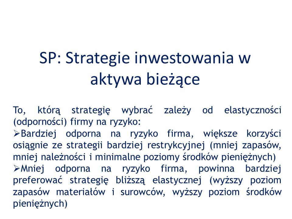 SP: Strategie inwestowania w aktywa bieżące