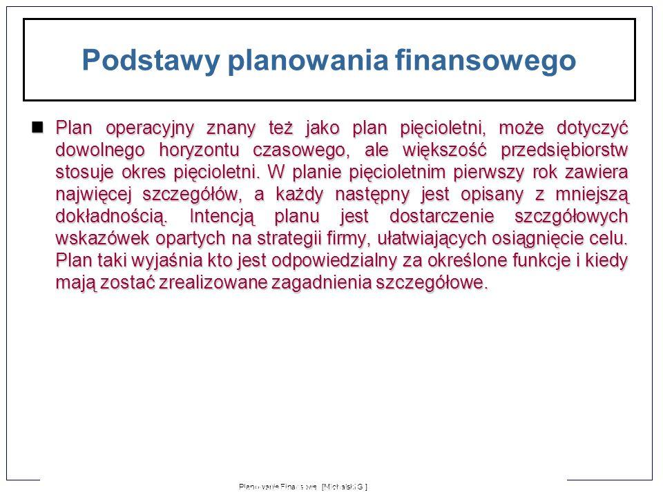 Podstawy planowania finansowego