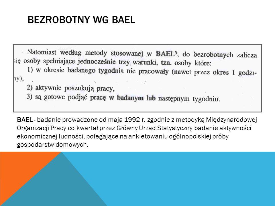 Bezrobotny wg BAEL