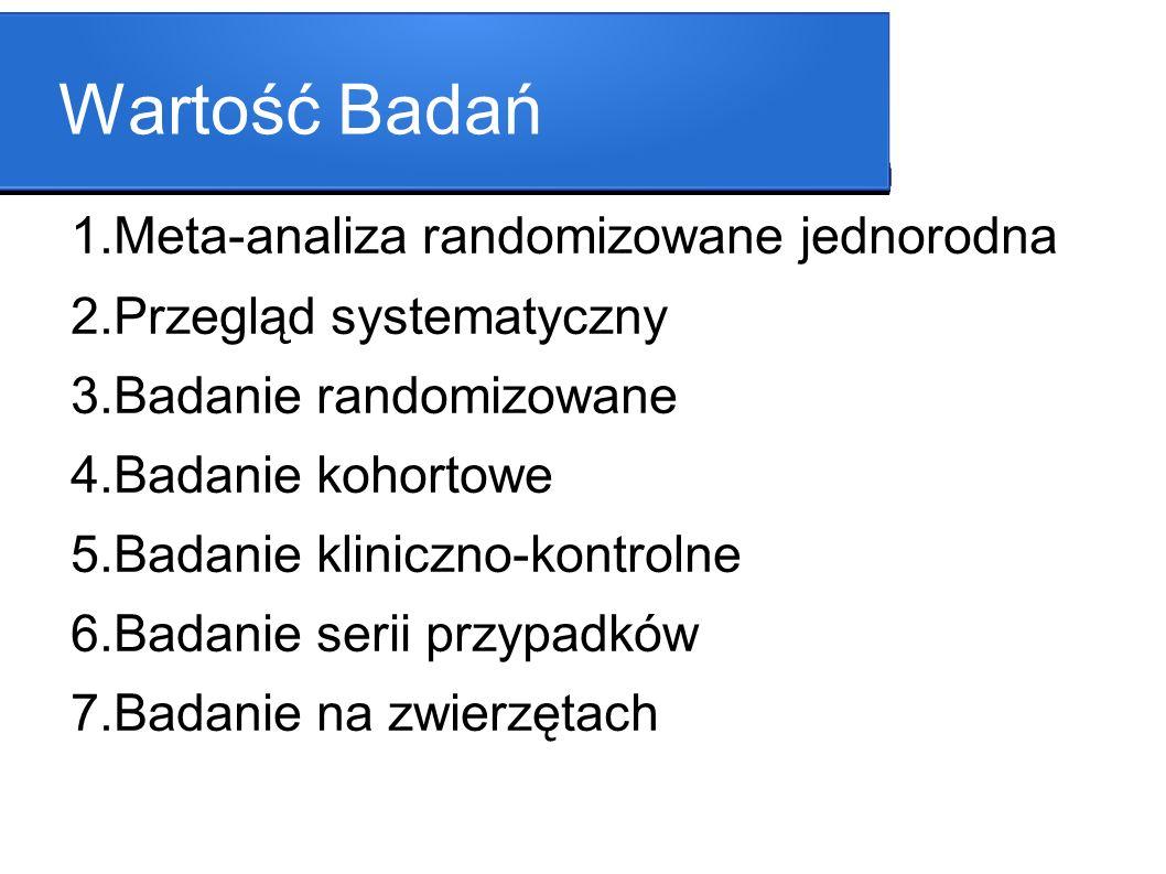 Wartość Badań Meta-analiza randomizowane jednorodna