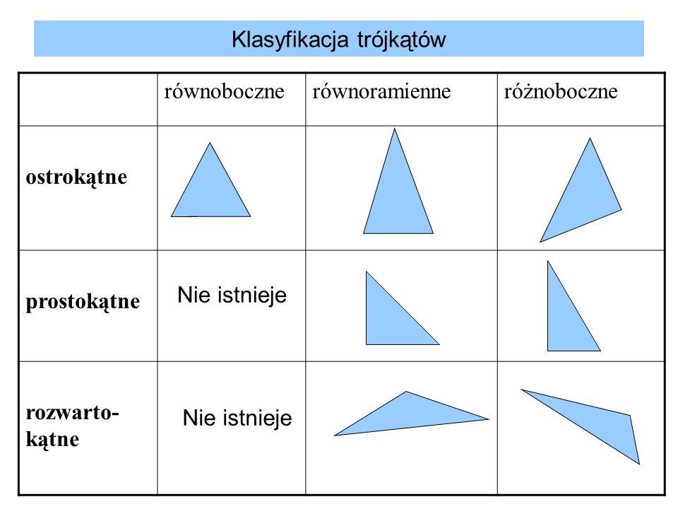 Klasyfikacja trójkątów