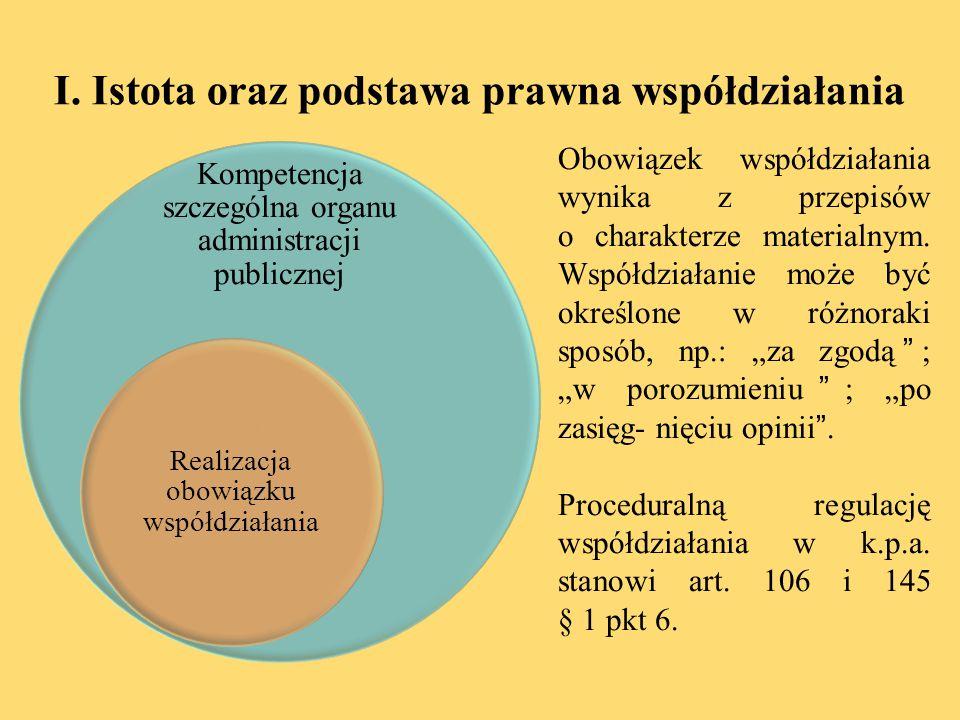 I. Istota oraz podstawa prawna współdziałania