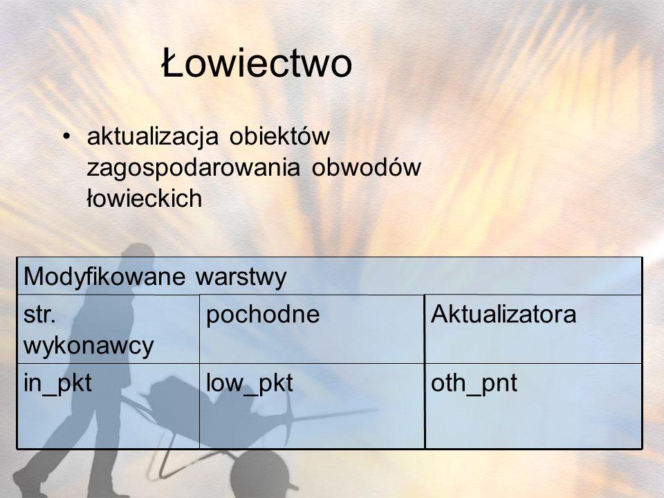 Łowiectwo aktualizacja obiektów zagospodarowania obwodów łowieckich