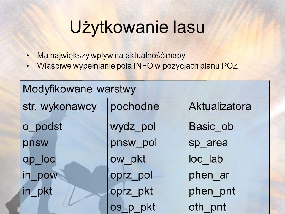 Użytkowanie lasu Basic_ob sp_area loc_lab phen_ar phen_pnt oth_pnt