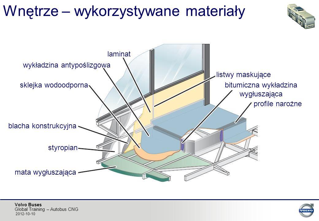 Wnętrze – wykorzystywane materiały