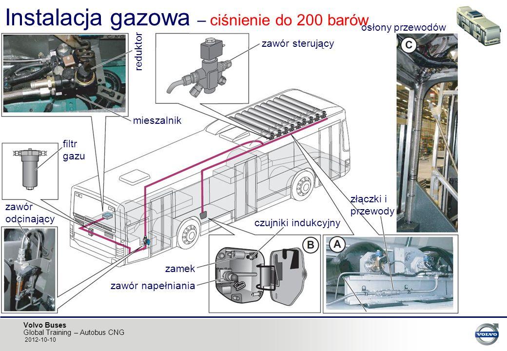 Instalacja gazowa – ciśnienie do 200 barów