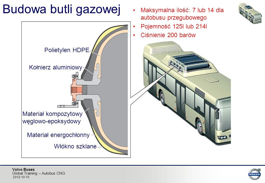 Budowa butli gazowej Maksymalna ilość: 7 lub 14 dla autobusu przegubowego. Pojemność 125l lub 214l.