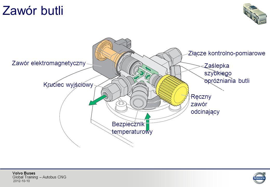 Zawór butli Złącze kontrolno-pomiarowe Zawór elektromagnetyczny