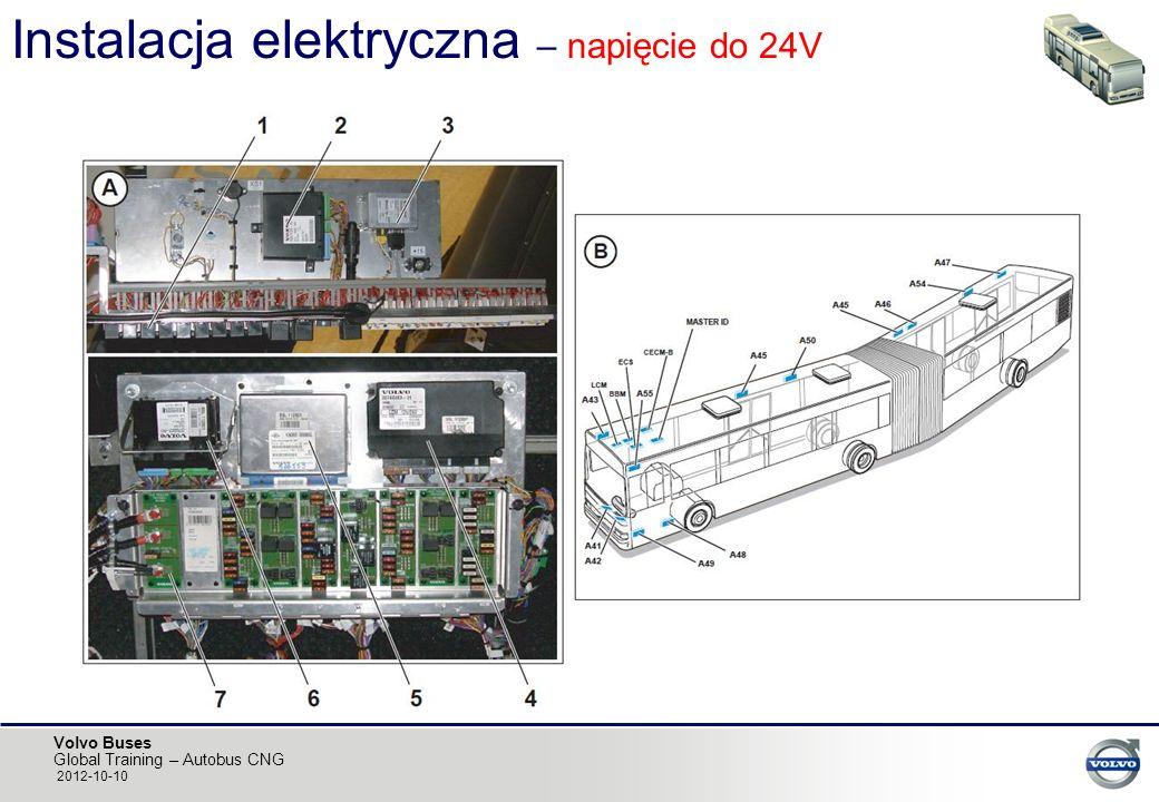 Instalacja elektryczna – napięcie do 24V