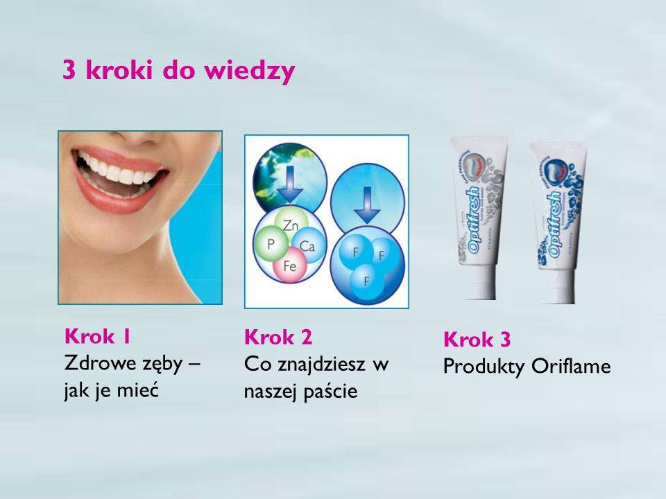 3 kroki do wiedzy Krok 1 Krok 2 Krok 3 Zdrowe zęby – jak je mieć