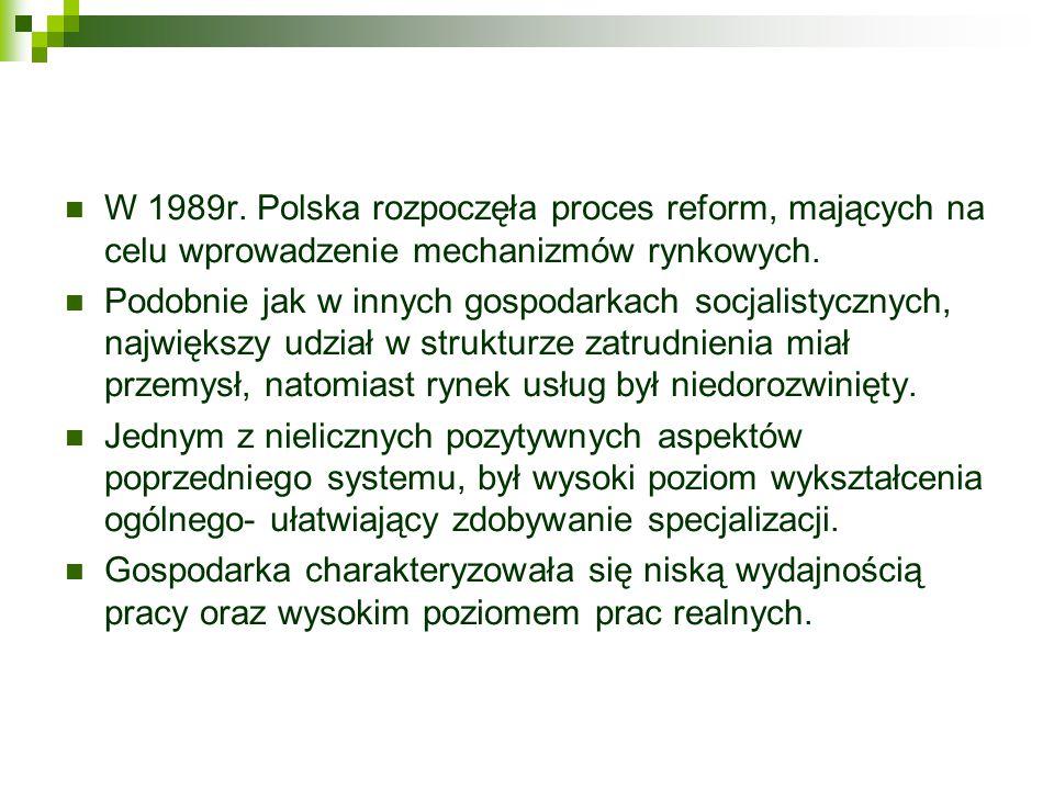 W 1989r. Polska rozpoczęła proces reform, mających na celu wprowadzenie mechanizmów rynkowych.