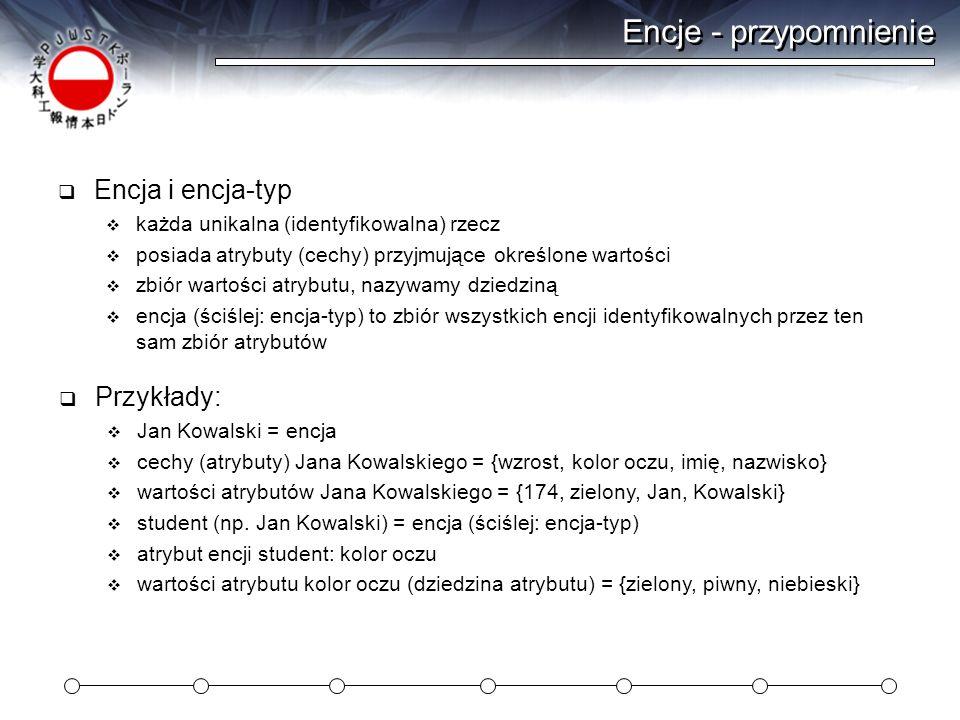 Encje - przypomnienie Encja i encja-typ Przykłady: