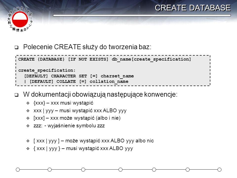 CREATE DATABASE Polecenie CREATE służy do tworzenia baz: