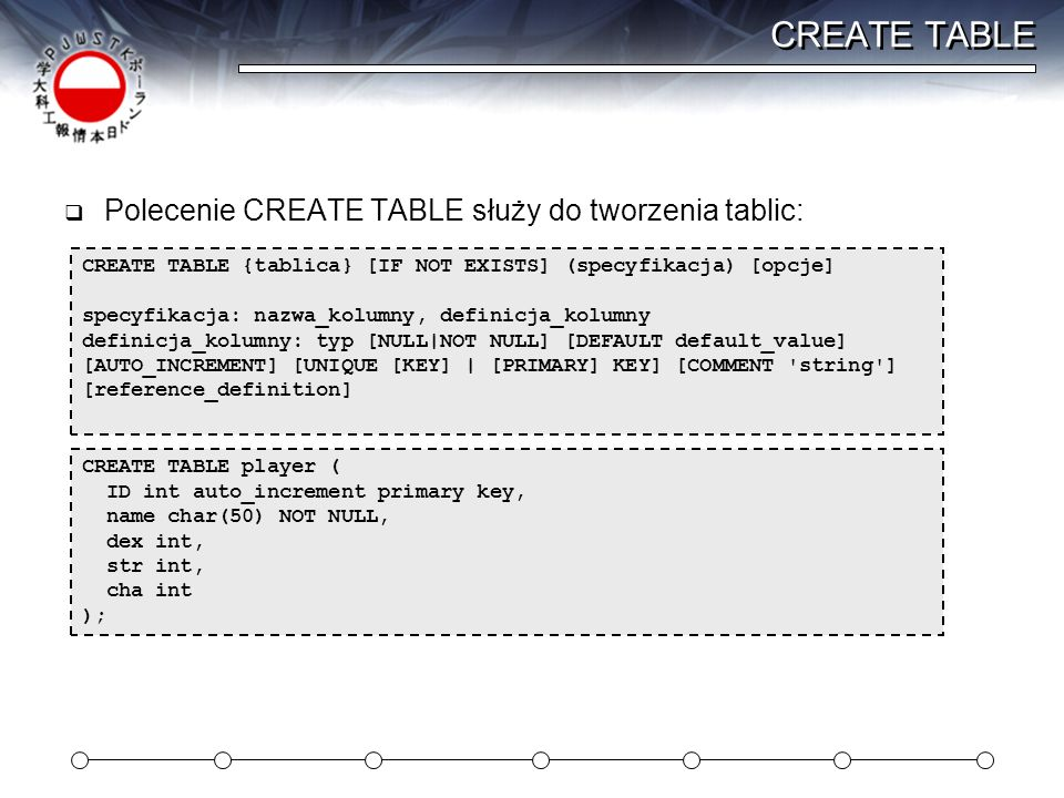 CREATE TABLE Polecenie CREATE TABLE służy do tworzenia tablic: