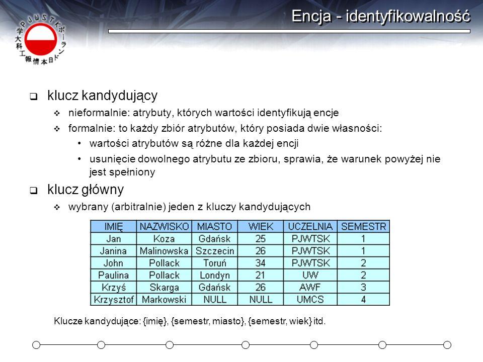 Encja - identyfikowalność