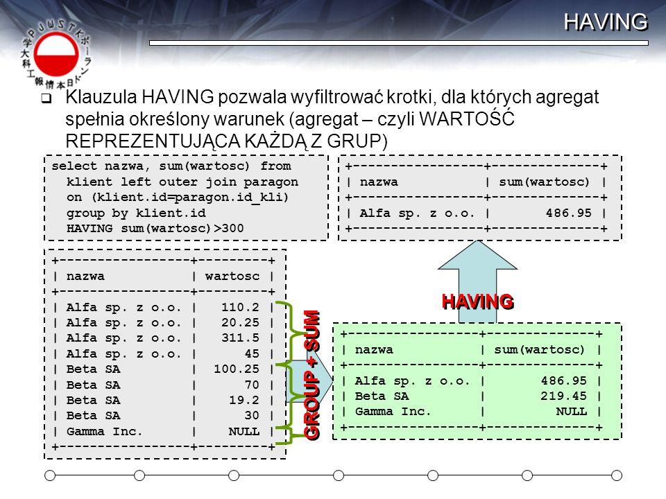 HAVING