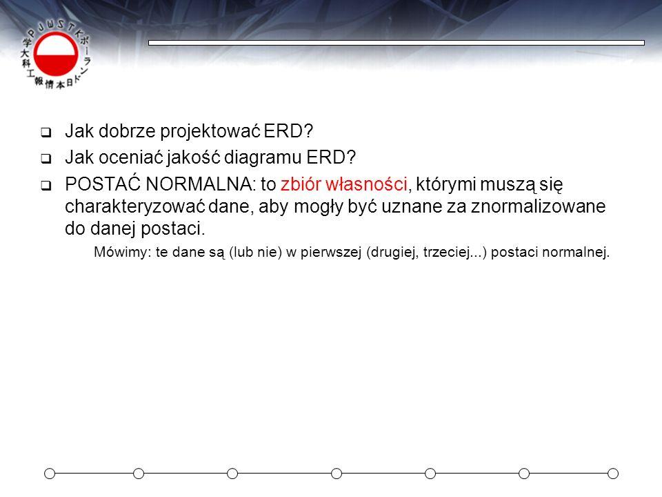 Jak dobrze projektować ERD Jak oceniać jakość diagramu ERD