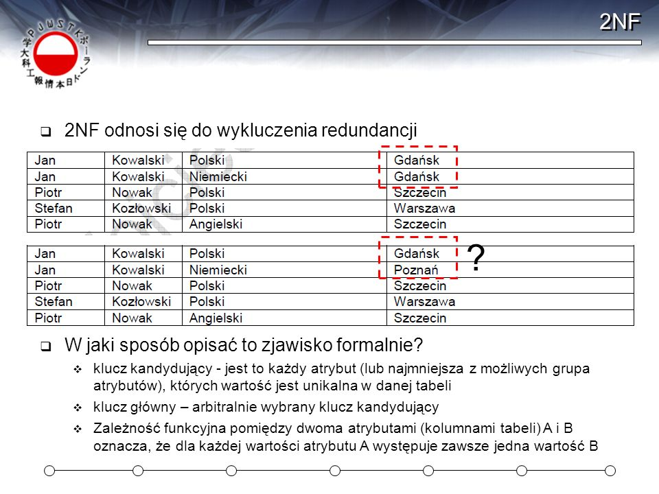 2NF 2NF odnosi się do wykluczenia redundancji