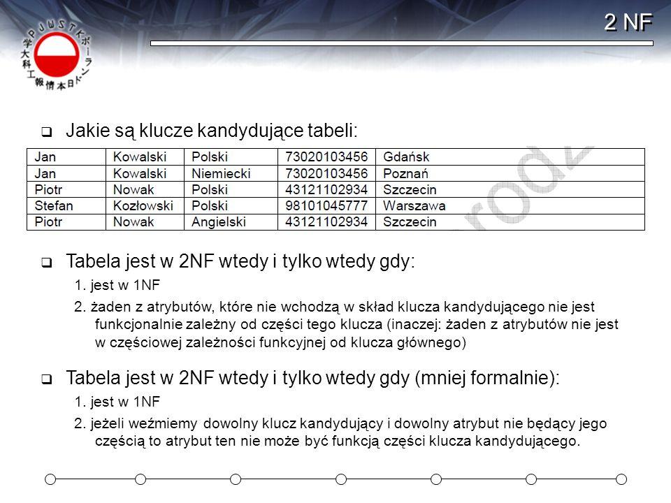 2 NF Jakie są klucze kandydujące tabeli: