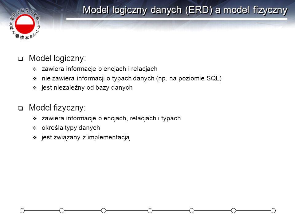 Model logiczny danych (ERD) a model fizyczny