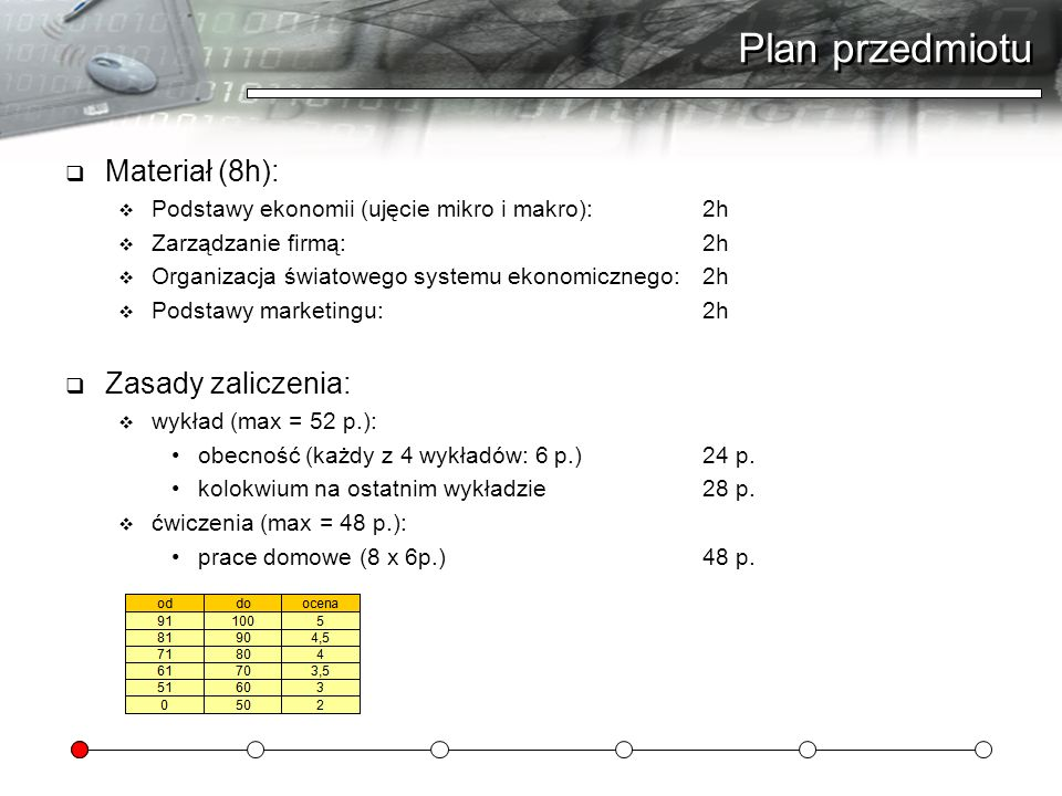 Plan przedmiotu Materiał (8h): Zasady zaliczenia: