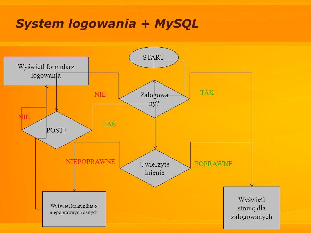System logowania + MySQL