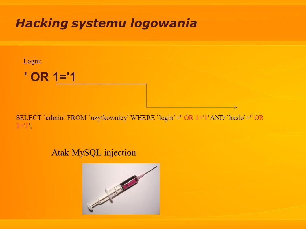 Hacking systemu logowania