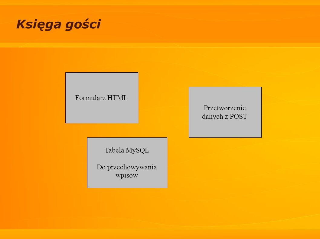 Księga gości Formularz HTML Przetworzenie danych z POST Tabela MySQL