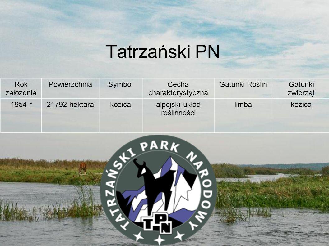 Tatrzański PN Rok założenia Powierzchnia Symbol