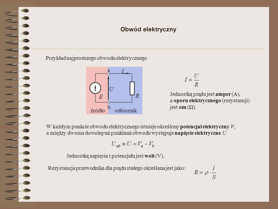 Obwód elektryczny I U E R Przykład najprostrzego obwodu elektrycznego