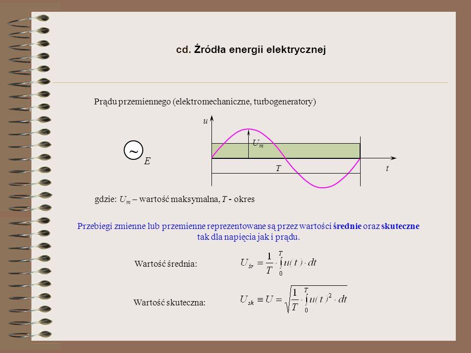 cd. Źródła energii elektrycznej
