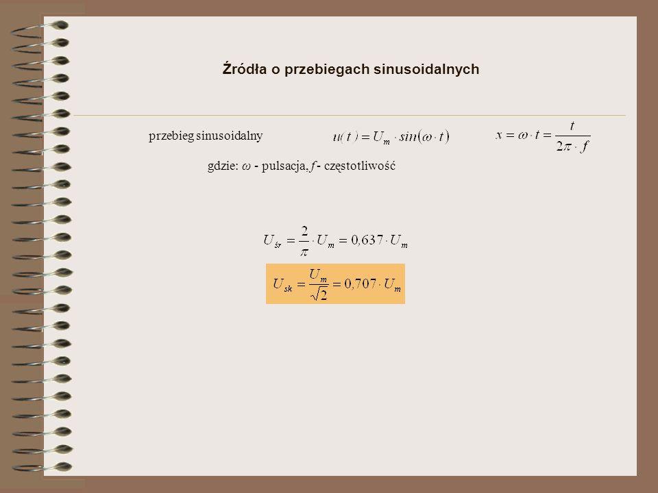 Źródła o przebiegach sinusoidalnych