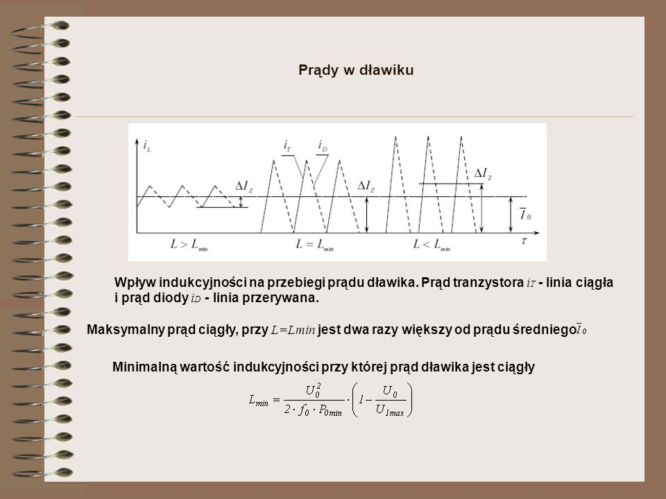 Prądy w dławiku Wpływ indukcyjności na przebiegi prądu dławika. Prąd tranzystora iT - linia ciągła i prąd diody iD - linia przerywana.