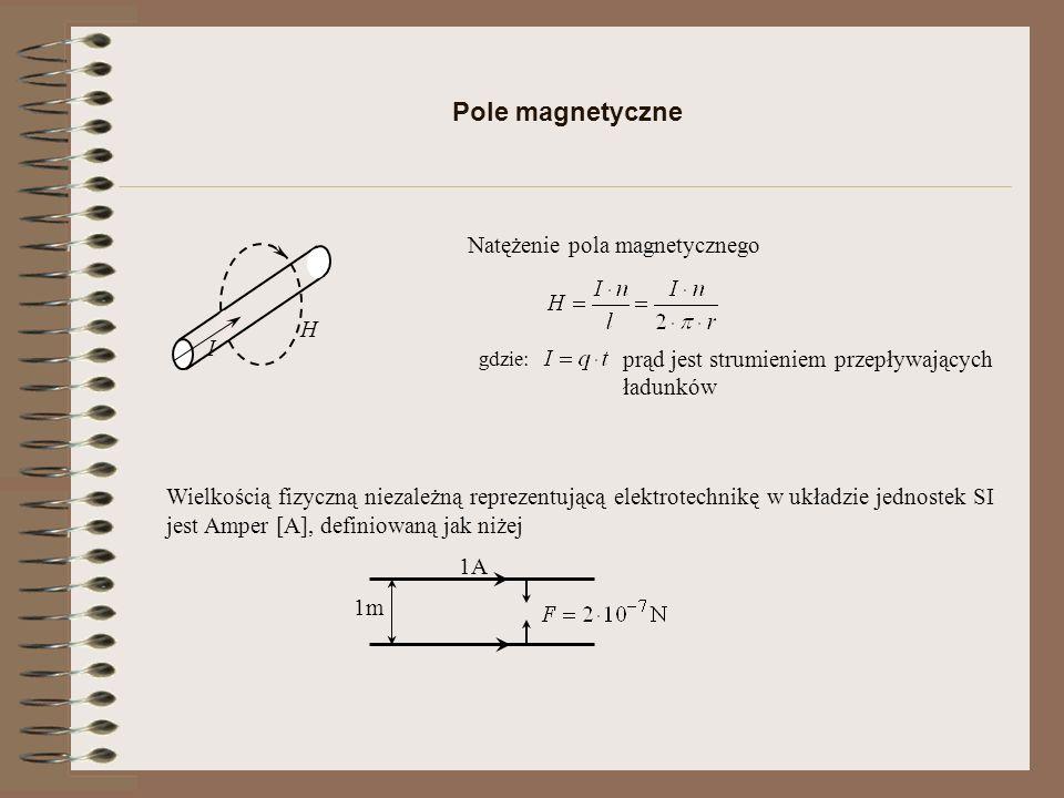 Pole magnetyczne Natężenie pola magnetycznego H I