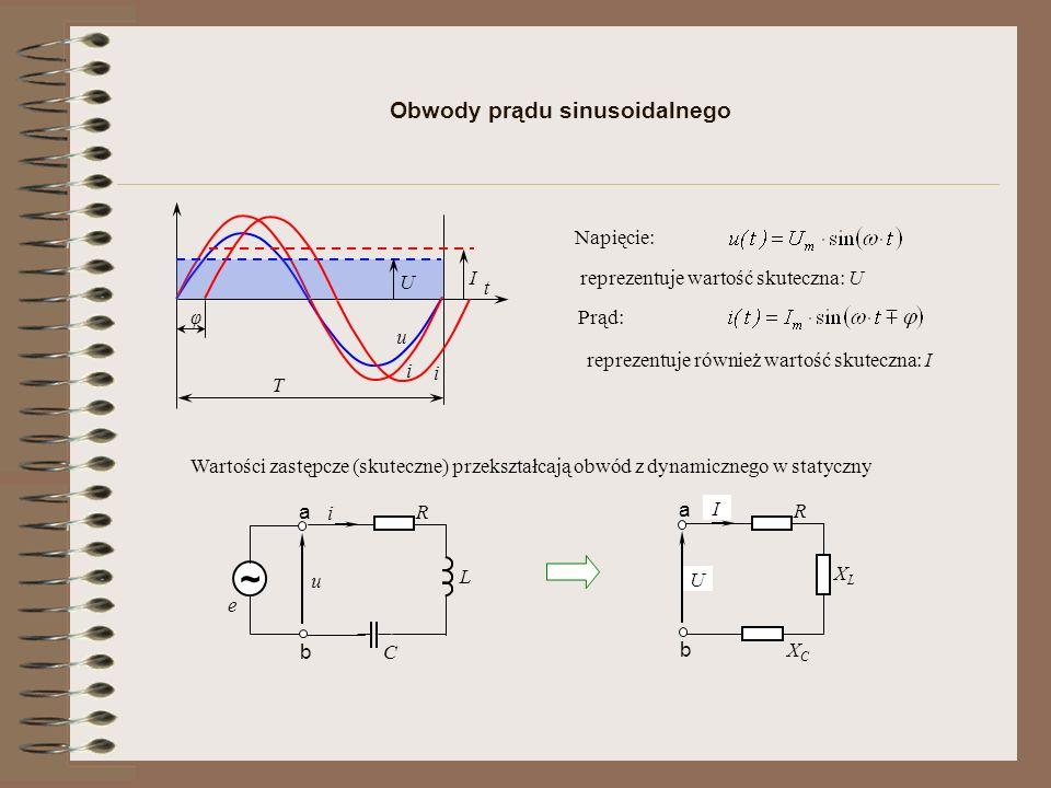 Obwody prądu sinusoidalnego