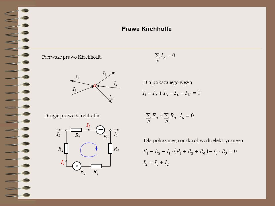 Prawa Kirchhoffa Pierwsze prawo Kirchhoffa I1 I2 I3 I4 IN