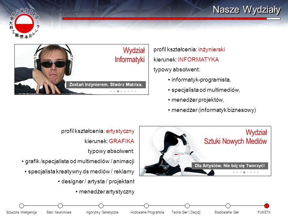 Nasze Wydziały profil kształcenia: inżynierski kierunek: INFORMATYKA
