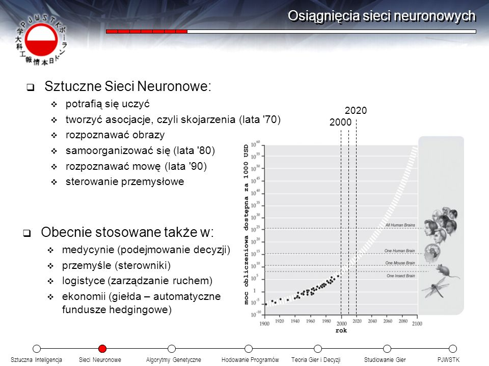Osiągnięcia sieci neuronowych