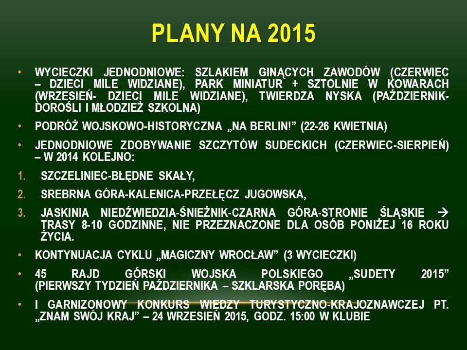 PLANY NA 2015