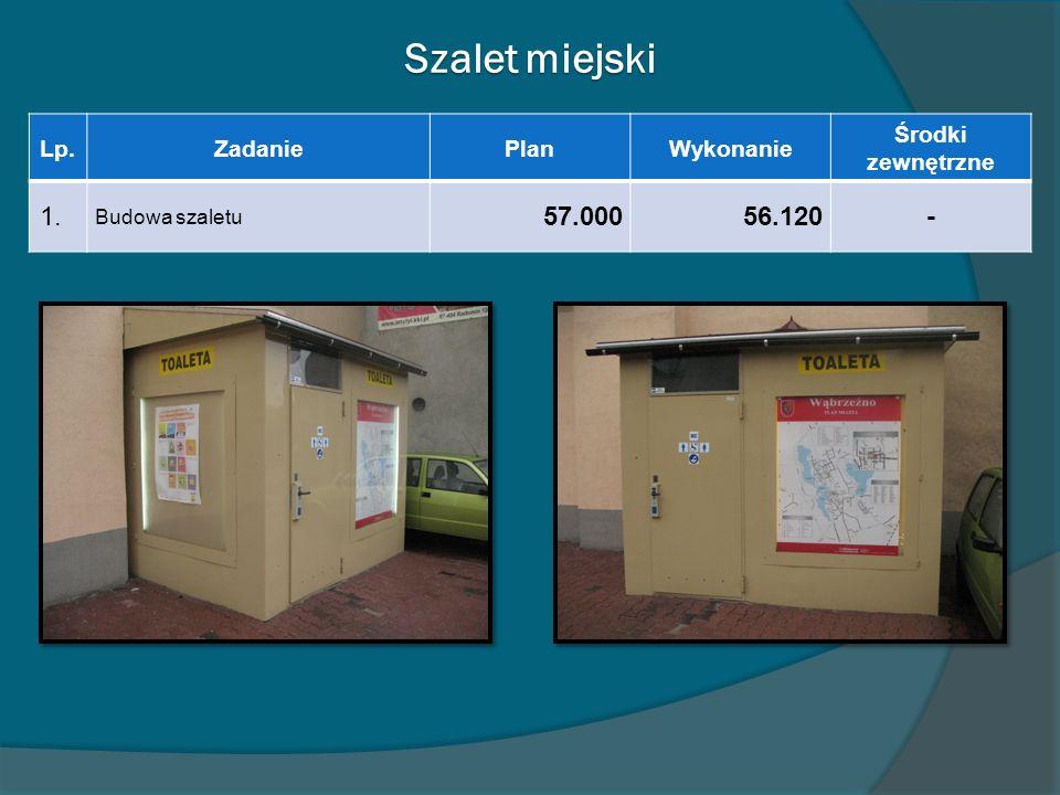 Szalet miejski 1. 57.000 56.120 - Lp. Zadanie Plan Wykonanie