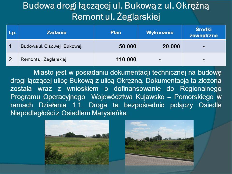 Budowa drogi łączącej ul. Bukową z ul. Okrężną Remont ul. Żeglarskiej