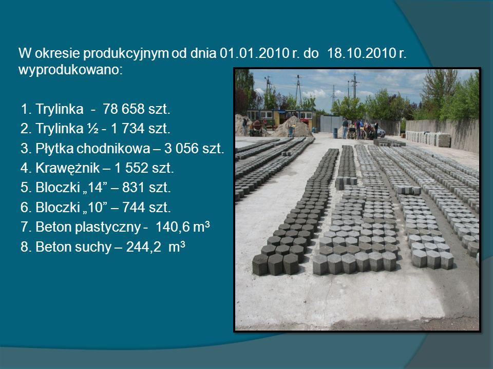 W okresie produkcyjnym od dnia 01. 01. 2010 r. do 18. 10. 2010 r