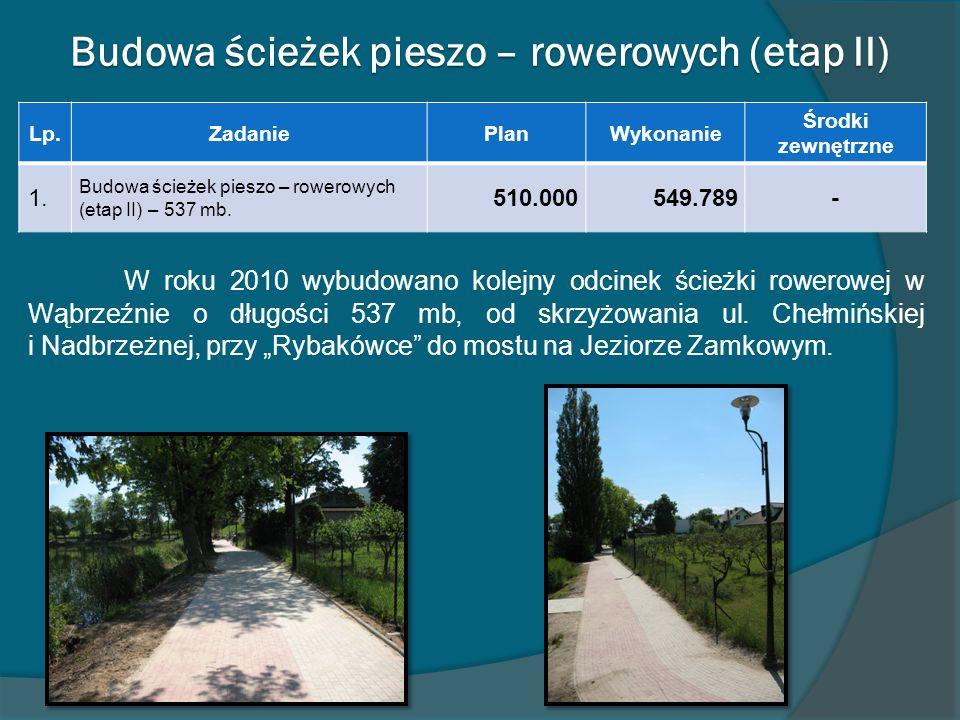 Budowa ścieżek pieszo – rowerowych (etap II)