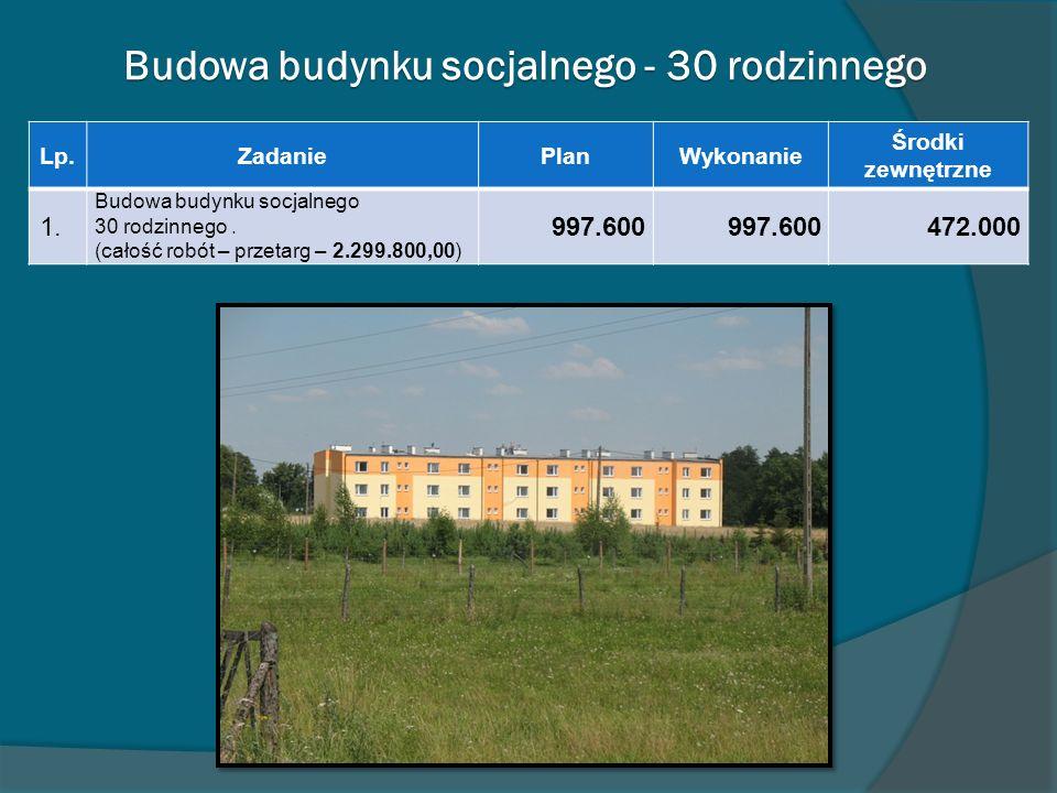 Budowa budynku socjalnego - 30 rodzinnego