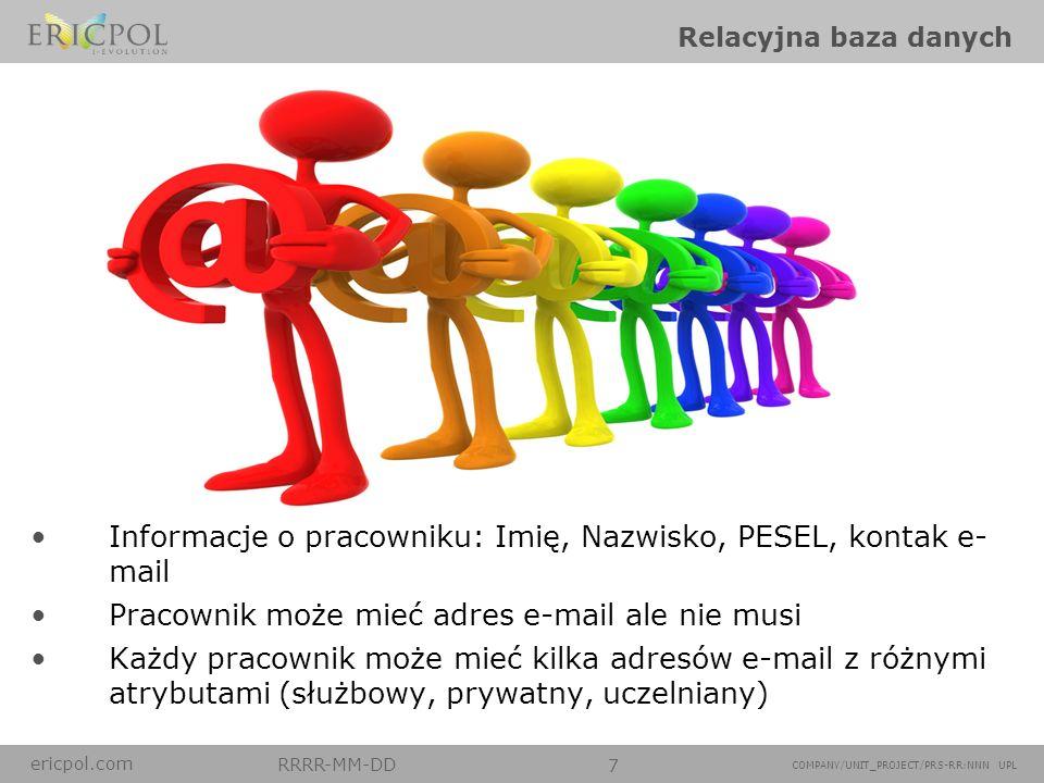 Informacje o pracowniku: Imię, Nazwisko, PESEL, kontak e- mail